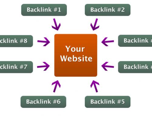 Backlink là gì ? bản chất và cách tạo backlink