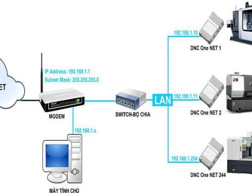 Mạng cục bộ ( LAN )