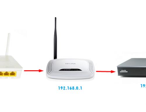 Các lỗi cơ bản khiến không mở  được port Modem Wifi