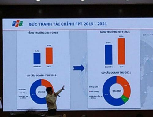 Lợi nhuận khối Công nghệ FPT tăng hơn 45%