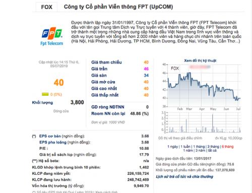Vốn hoá FPT Telecom chạm mốc 10.000 tỷ đồng