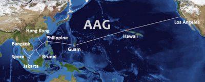 Cáp quang biển AAG liên tục gặp sự cố trong những năm qua.Ảnh:DV