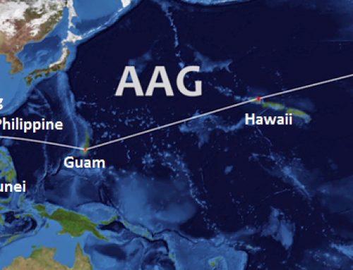 Cáp quang biển AAG gặp sự cố