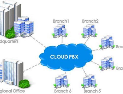 Tổng đài ảo Cloud PBX cho doanh nghiệp